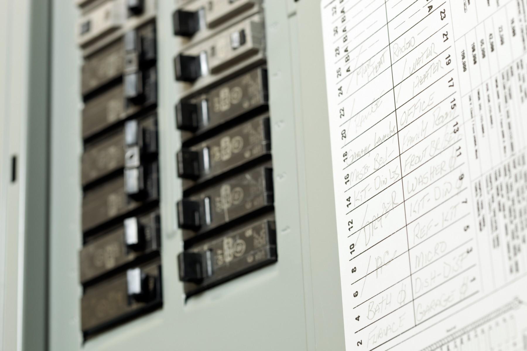electrical service panel - Tim Kyle